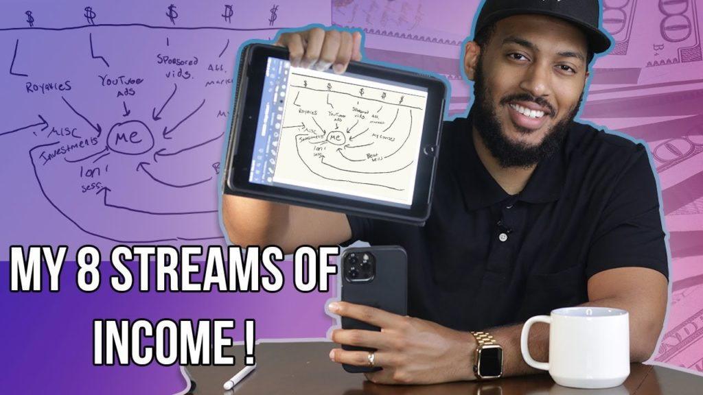 My 8 Streams Of Income! How To Make Money In 2021! 2